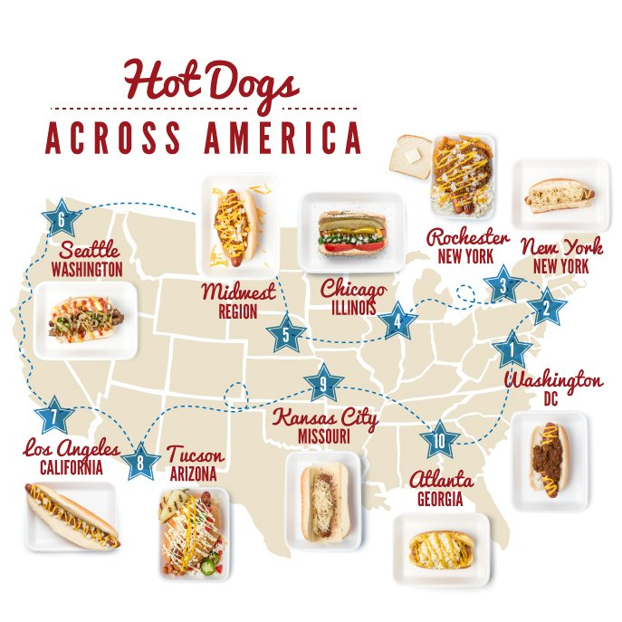 Hot Dogs Across America from Everyday Good Thinking, the official blog of @HamiltonBeach